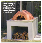 Pattern Sheet: Wood fired Oven