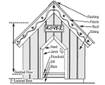 Dog House Project Plan