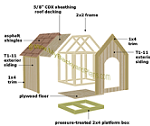 Gable-Roof Dog House Plans