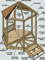 BUILDING A SIX-SIDED GAZEBO