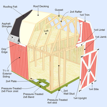 Plans for gambrel barn style shed for Diy barn plans