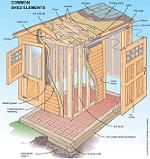 (Page 3) Backyard - Barn and Utility - Custom Storage Shed
