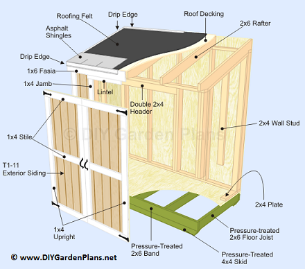Free 10x10 storage shed plans pdf for Garden shed 10x10
