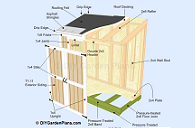 How to build a 4x4 storage shed chellsia Lean to dog house plans