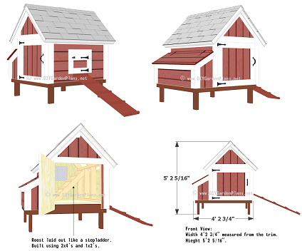 Chicken Coop Building Guides And Plans